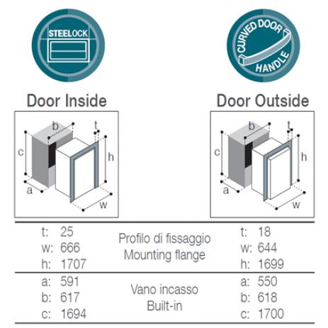 Встраиваемый автомобильный холодильник DW360 BTX IM